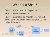 B-12 RHCE What is shell program